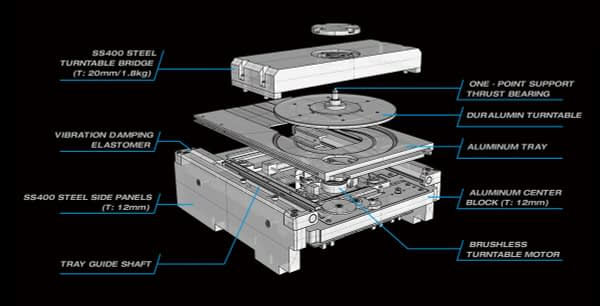 Audio Elite Esoteric - Grandioso K1X